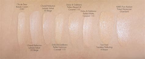 diorskin forever powder wear foundation color chart image collections