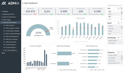 sales kpi  commission tracker template adnia solutions