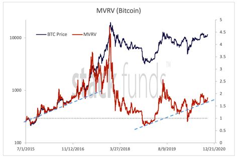 Some people familiar with forex market expect that bitmex has hidden fees like fx brokers have the next funding rate is: The Bitcoin price index signals a rise to $ 15K following the US election - Tobocqa ...