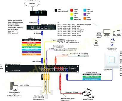 Cat 6 Wiring Diagram With Load Bar by Cat 6 Wiring Diagram A Or B Popular Rj45 B Wiring Diagram