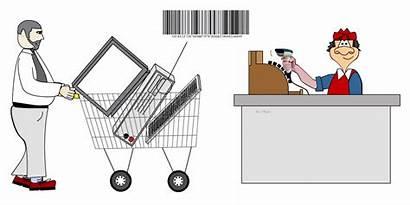 Supply Distribution Demand Manufacturing Supermarket Computer Checkout