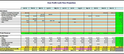 profit budget template emmamcintyrephotographycom