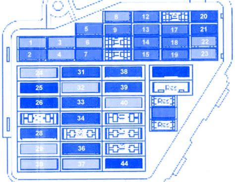 Audi Fuse Box Block Circuit Breaker Diagram