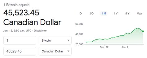 Crypto exchanges based in the uk have the advantage of being closer to their uk users and respond '26 best places to buy bitcoin in the uk', cryptoradar. Newton vs Shakepay 2021 - Who is the best Canadian Exchange?