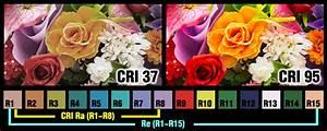 U3010knowledge U3011color Rendering Index  Cri