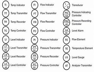 Single Pressure Transmitter Diagram