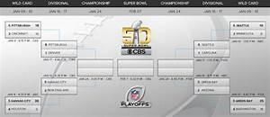 2016 NFL Playoffs Bracket, Schedule: Here are the 4 ...