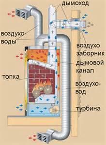 Теплообменник тар-0 15 теплообменник для cip станций