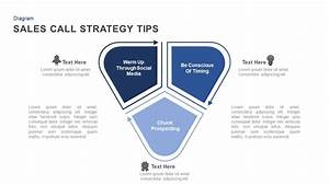 Sales Call Strategy Template For Powerpoint And Keynote