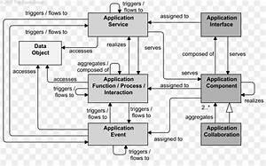 Busines Wiring Diagram