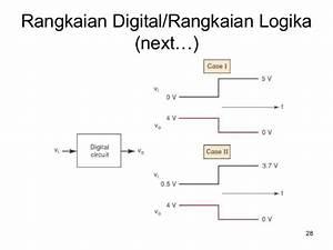 Pengantar Sistem Digital  Konsep Digital