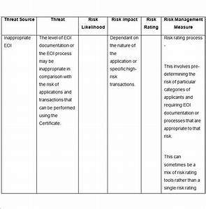 risk analysis template free word documents download With risk and impact analysis template