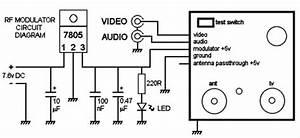 The Keyword Geek  An Inexpensive Video Rf Modulator