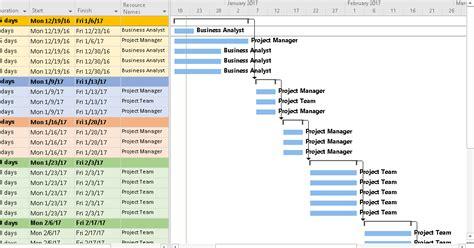 agile project plan template agile project planning 6 project plan templates free project management templates