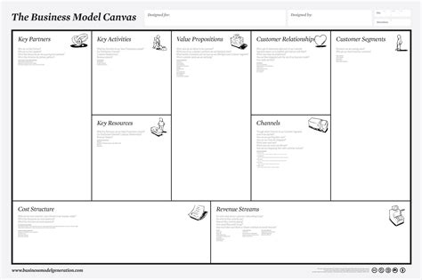 Business Model Canvas Beauty Business Card Ideas What Is Size In Pixels For Realtors Scanner Both Sides Holder Lawyer Jumia Young Living Olx