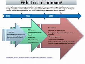 Diagrams Of Genetic Enhancement