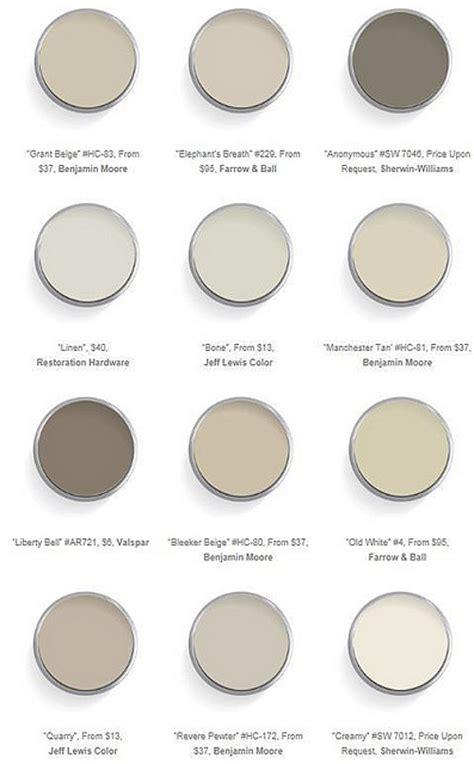 Interior Paint Color & Color Palette Ideas  Home Bunch