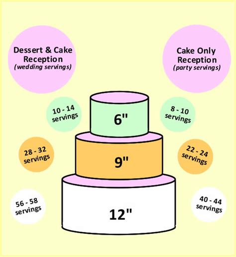 wedding cake   people idea   bella wedding