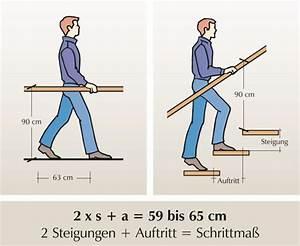 Wendeltreppe Berechnen : 71 best images about fixing h usle baue etc on pinterest copper workshop and balconies ~ Themetempest.com Abrechnung