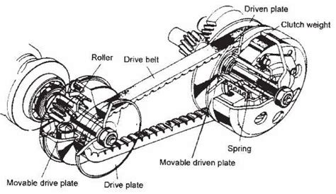 subaru cvt diagram subaru cvt diagram subaru free engine image for user