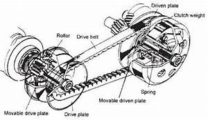 Subaru Cvt Diagram  Subaru  Free Engine Image For User