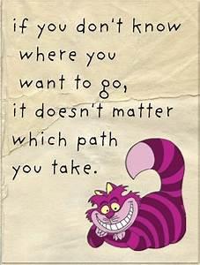Alice In Wonderland Disney Quotes. QuotesGram