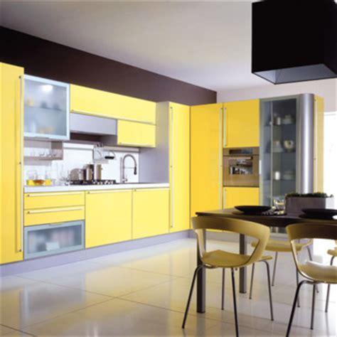 cuisine grise et jaune déco cuisine jaune et gris déco sphair