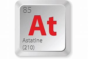 Facts About Astatine
