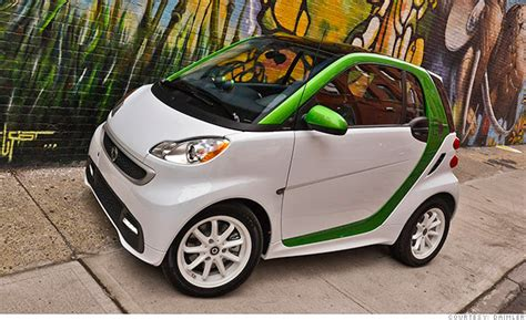 Smart Fortwo  10 Cheapest New Cars In America Cnnmoney