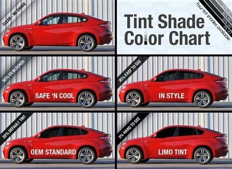 Different Types Of Window Tint Film