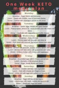Keto Diet Meal Plan Weekly