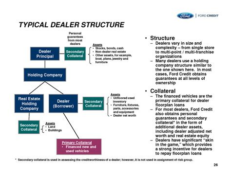 Chrysler News Topix by Organisational Structure Daimler Ag Gtgt Daimler Chrysler