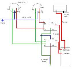 similiar headlight socket wiring diagram keywords headlight wiring diagram in addition h4 headlight plug wiring diagram