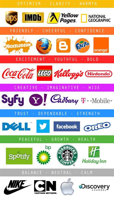 Brands By Colour  Big Mouth Design