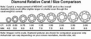 Carat Measurement Chart Diamond Essentials Carat Weight