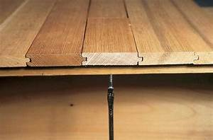 Stop wood floor squeak attractive how to stop hardwood for How to stop floors from creaking