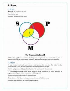Syllogism Venn Diagram Generator