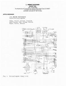 Documento Toyota