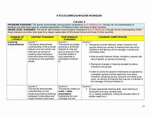 Grade 8 Curriculum Guide To English