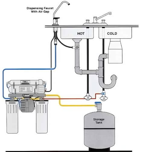 water filter system for kitchen sink sink osmosis systems review and advantages 9598