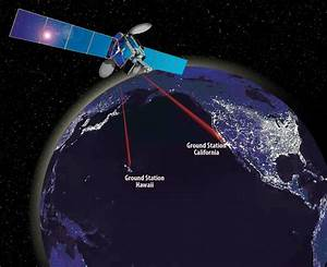 How Do Space Probes Send Signals To Earth? » Science ABC