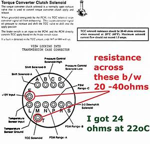 4l60e Transmission Wiring Diagram 4l60e Within At 4l60e
