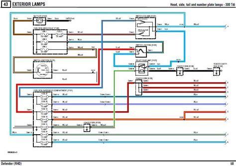 Land Rover Car Manuals Wiring Diagrams Pdf Fault Codes