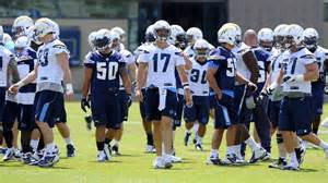 San Diego Chargers 2013 Training Camp