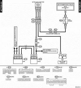 Impreza Active Grille Shutter Wiring Diagram