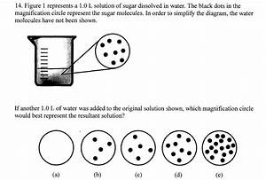 Solved  Figure 1 Represents A 1 0 L Solution Of Sugar Diss