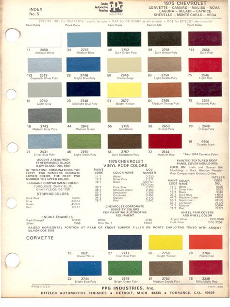 ppg ford engine colors ppg free engine image for user