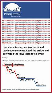 How To Teach Sentence Diagramming