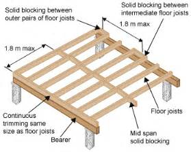 deep floor joists