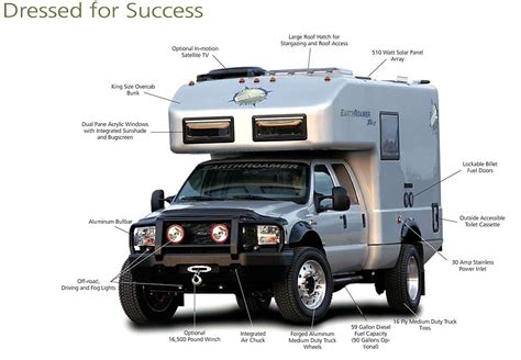 ultimate bug out vehicle urban survival rv expedition vehicles on pinterest expedition vehicle